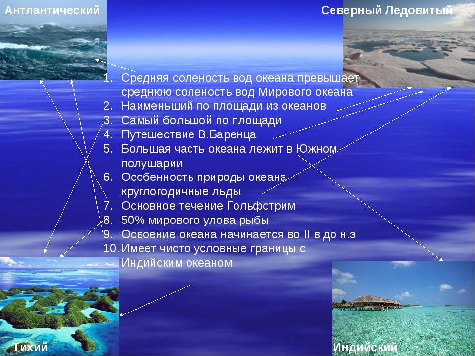 Северный Ледовитый Антлантический Тихий Индийский Средняя соленость вод океан...