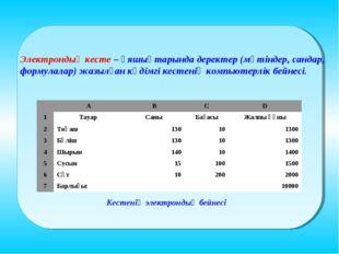 Электрондық кесте – ұяшықтарында деректер (мәтіндер, сандар, формулалар) жазы