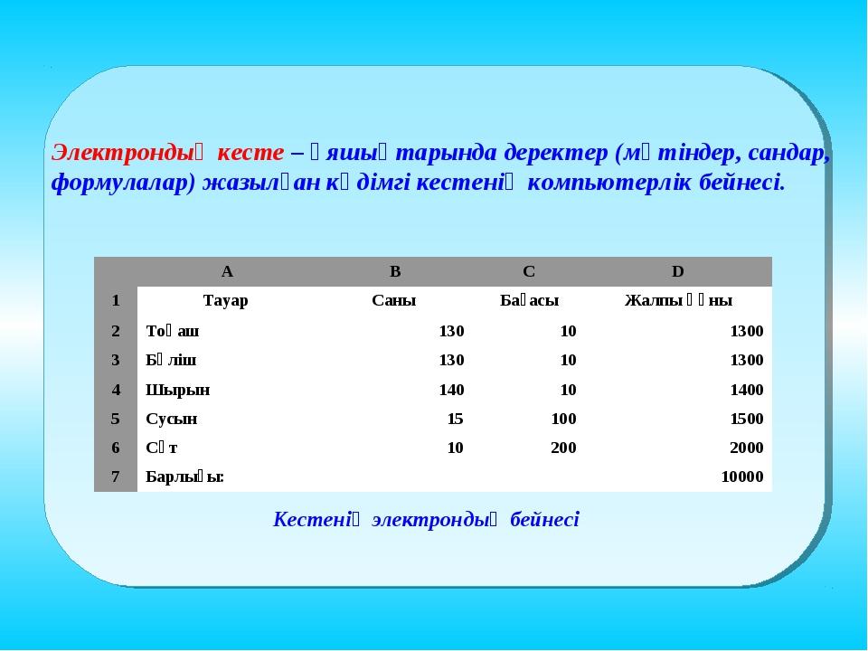 Электрондық кесте – ұяшықтарында деректер (мәтіндер, сандар, формулалар) жазы...