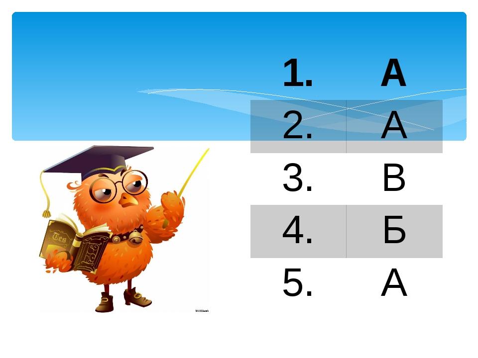 1. А 2. А 3. В 4. Б 5. А