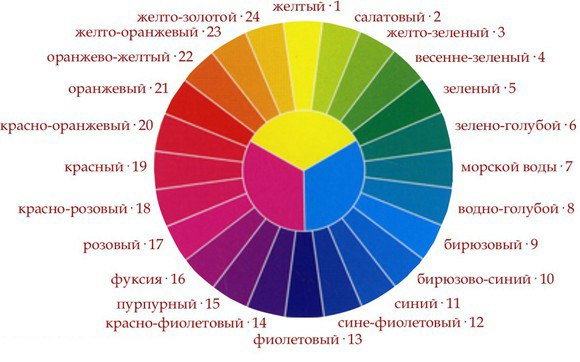 D:\Работа 2014-2015\Золотая осень\VEtaR6KAcgk.jpg