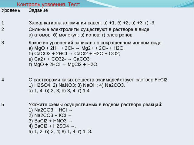 Контроль усвоения. Тест: Уровень Задание 1 Заряд катиона алюминия равен: а) +...