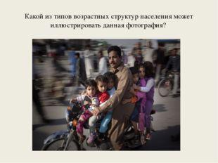 Какой из типов возрастных структур населения может иллюстрировать данная фото