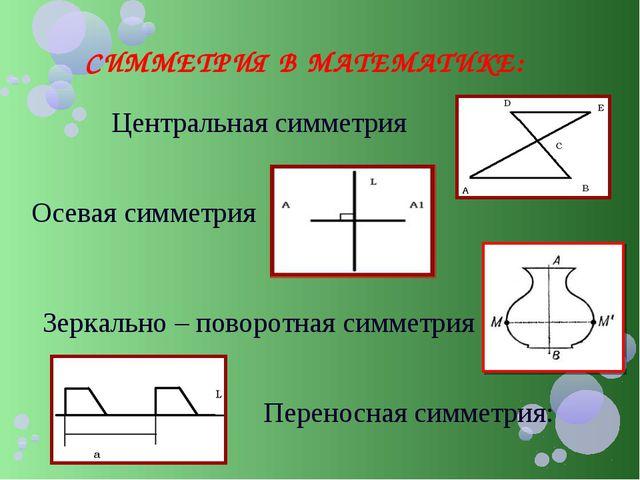 СИММЕТРИЯ В МАТЕМАТИКЕ: Центральная симметрия Осевая симметрия Зеркально – по...