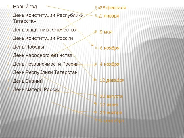 Новый год День Конституции Республики Татарстан День защитника Отечества Ден...