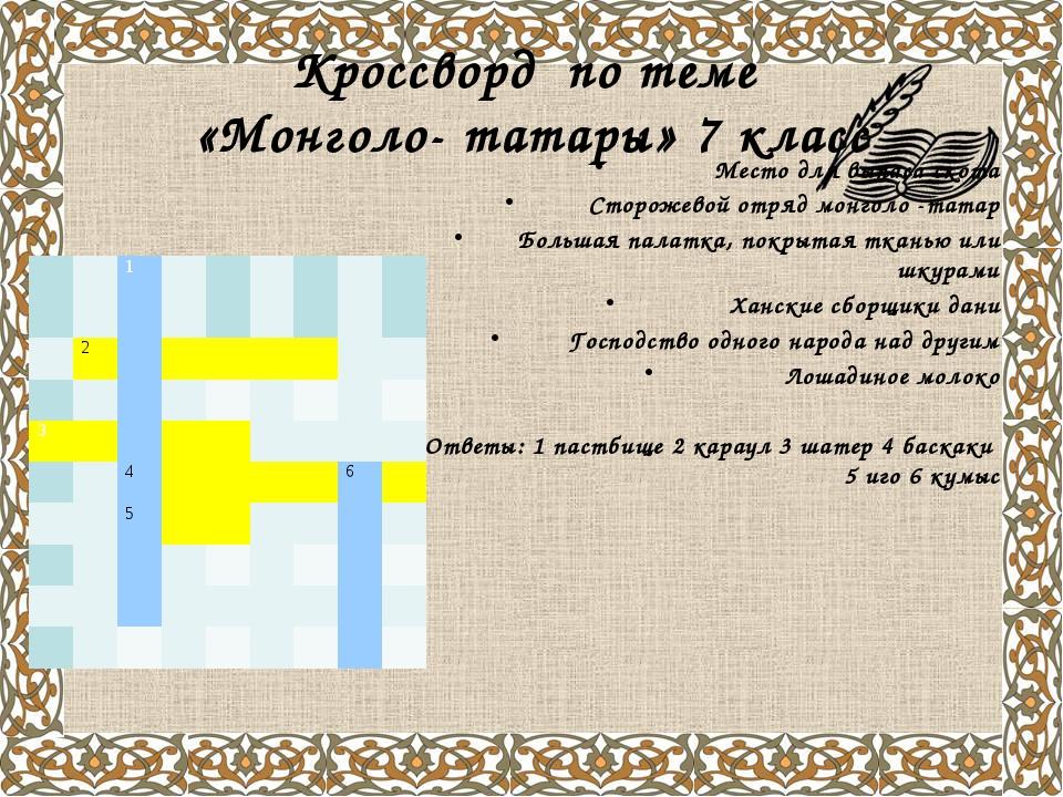 7 класс. Тема №  Кроссворд по теме «Монголо- татары» 7 класс  Место для вып...