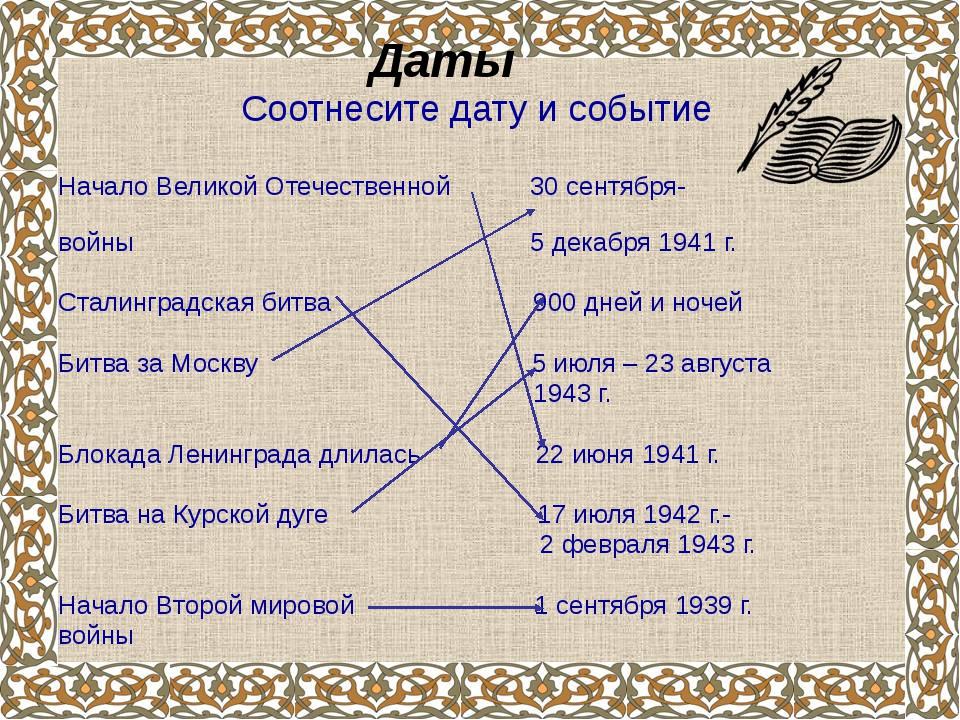 Соотнесите дату и событие Начало Великой Отечественной 30 сентября- войны 5...