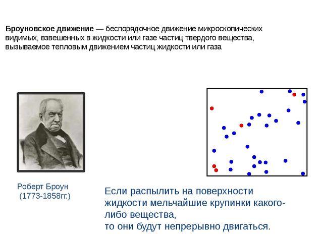 Броуновское движение— беспорядочное движение микроскопических видимых, взвеш...
