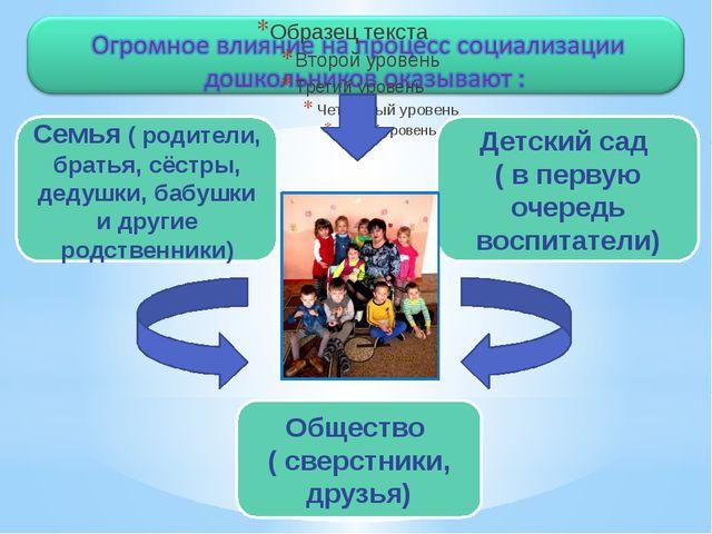Семья ( родители, братья, сёстры, дедушки, бабушки и другие родственники) Де...