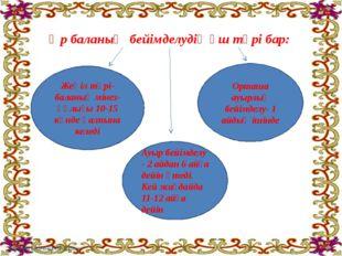Әр баланың бейімделудің үш түрі бар: Жеңіл түрі- баланың мінез- құлығы 10-15
