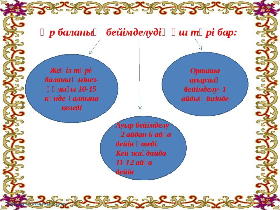 Әр баланың бейімделудің үш түрі бар: Жеңіл түрі- баланың мінез- құлығы 10-15...