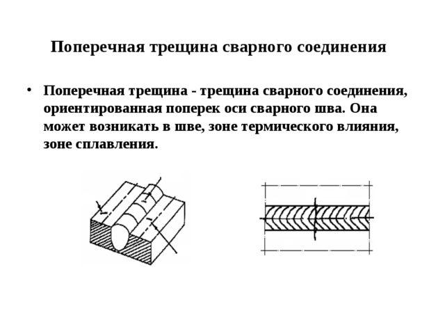 Поперечная трещина сварного соединения Поперечная трещина - трещина сварного...