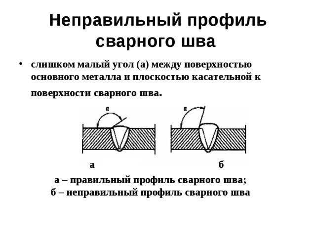 Неправильный профиль сварного шва слишком малый угол (а) между поверхностью о...