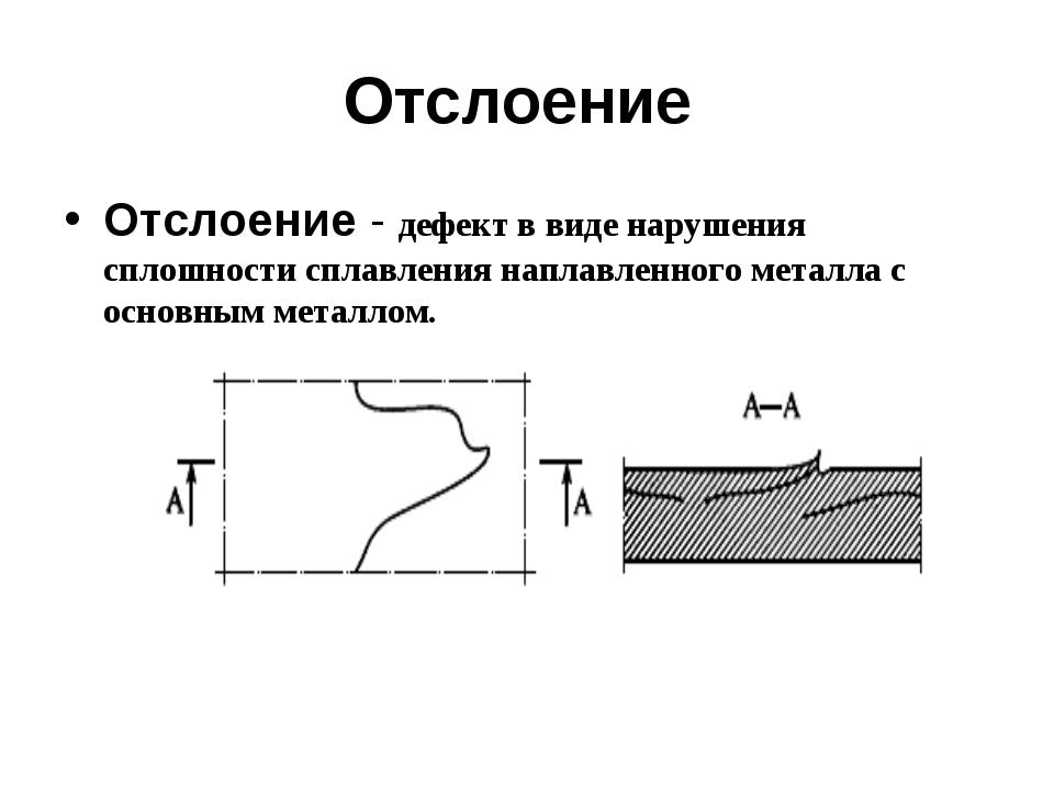 Отслоение Отслоение - дефект в виде нарушения сплошности сплавления наплавлен...