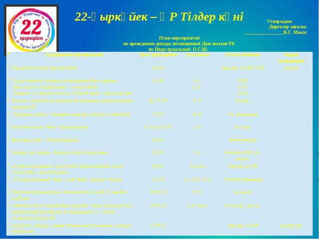 22-қыркүйек – ҚР Тілдер күні Утверждаю: Директор школы: _________________В.С....