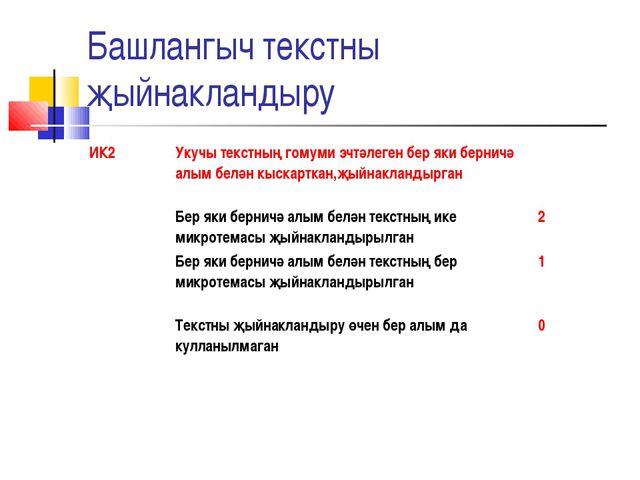 Башлангыч текстны җыйнакландыру ИК2Укучы текстның гомуми эчтәлеген бер яки б...