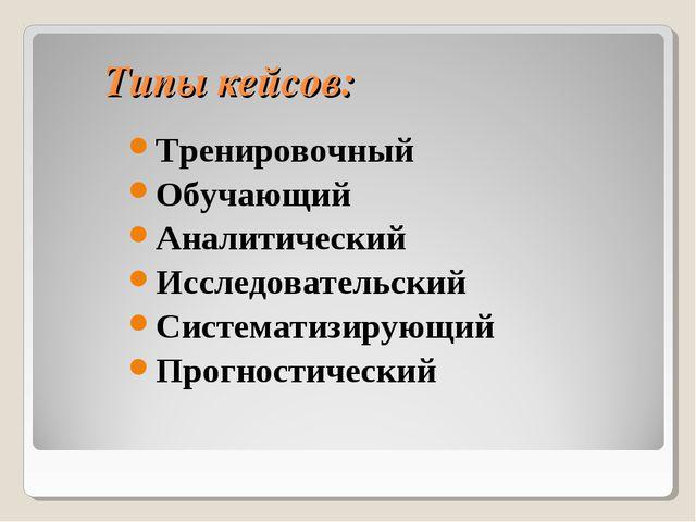 Типы кейсов: Тренировочный Обучающий Аналитический Исследовательский Система...