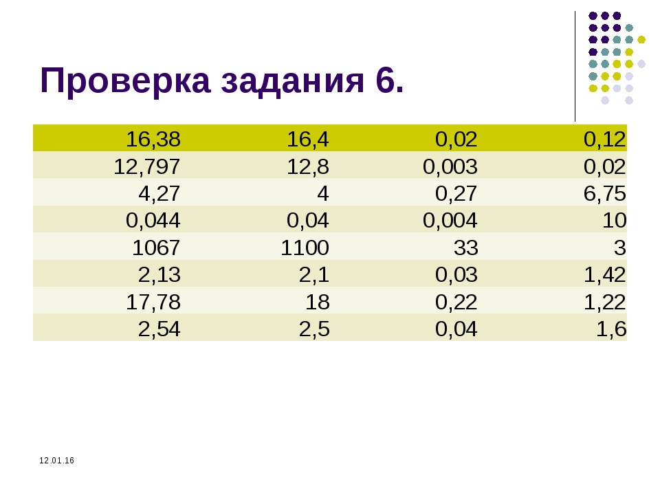 Проверка задания 6. * 16,3816,40,020,12 12,79712,80,0030,02 4,2740,27...