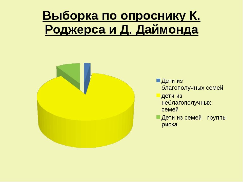 Выборка по опроснику К. Роджерса и Д. Даймонда