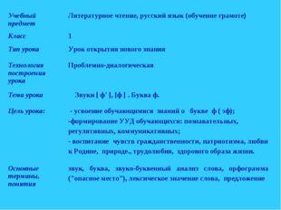 Учебный предметЛитературное чтение, русский язык (обучение грамоте) Класс1