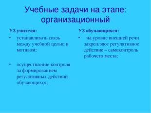 Учебные задачи на этапе: организационный УЗ учителя: устанавливать связь межд