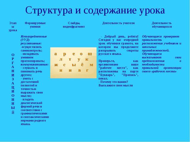 Структура и содержание урока Этапы урокаФормируемые уменияСлайды, видеофраг...