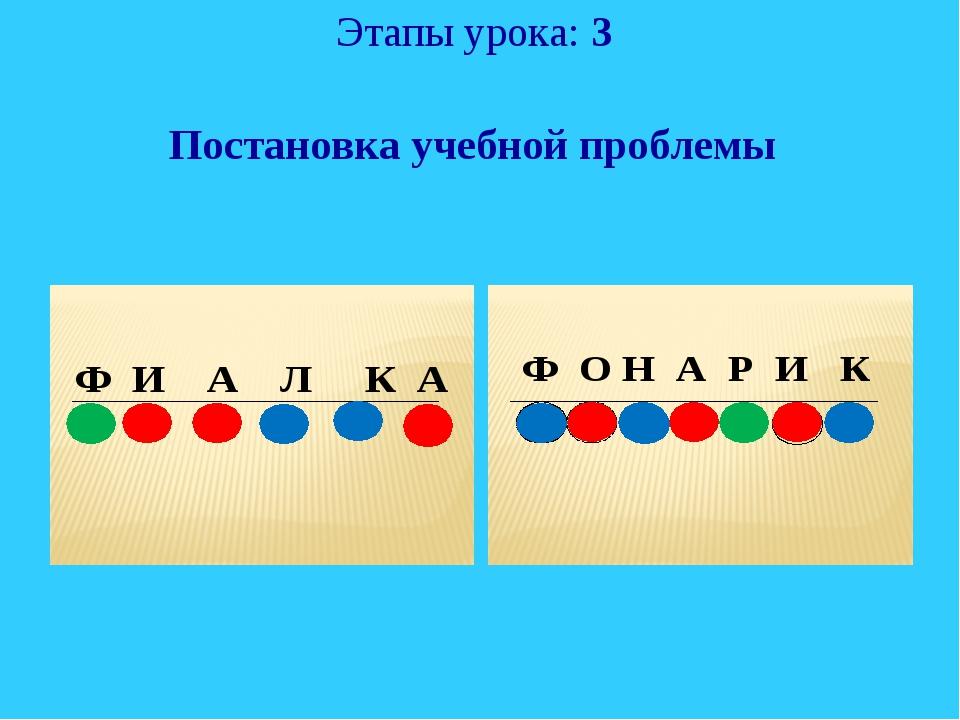 Этапы урока: 3 Постановка учебной проблемы