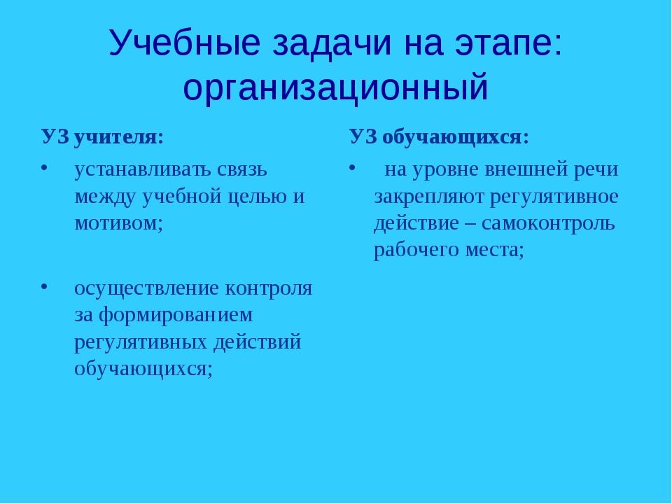 Учебные задачи на этапе: организационный УЗ учителя: устанавливать связь межд...