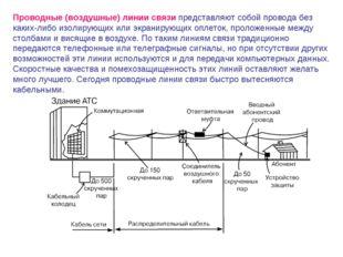 Проводные (воздушные) линии связи представляют собой провода без каких-либо и
