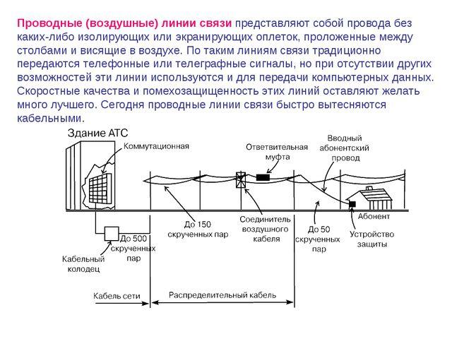 Проводные (воздушные) линии связи представляют собой провода без каких-либо и...