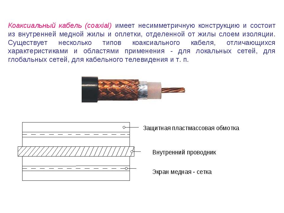 Коаксиальный кабель (coaxial) имеет несимметричную конструкцию и состоит из в...