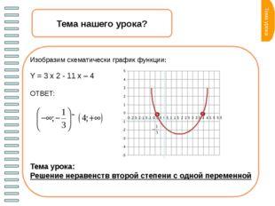 Определите расположение графиков Условия D>0 Две точкипересечения с осью 0х