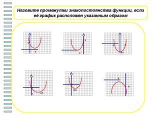 Выберите из таблицы 1 графическую интерпретацию для каждого из неравенств 1-
