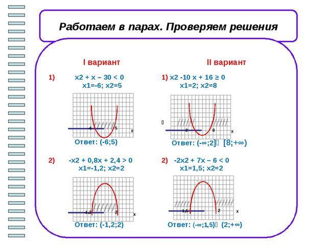 Самостоятельная работа.(на оценку) Iвариант IIвариант 1)x2-5x – 36< 0 1)x2+...