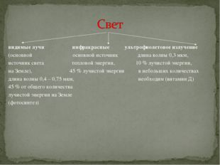 видимые лучи инфракрасные ультрофиолетовое излучение (основной основной исто