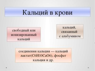 Кальций в крови свободный или ионизированный кальций соединения кальция— кал