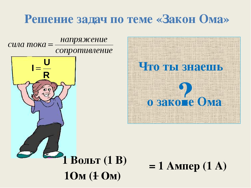 ? Что ты знаешь о законе Ома Решение задач по теме «Закон Ома» = 1 Ампер (1...