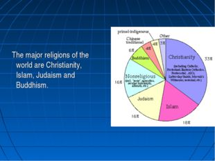 The major religions of the world are Christianity, Islam, Judaism and Buddhi