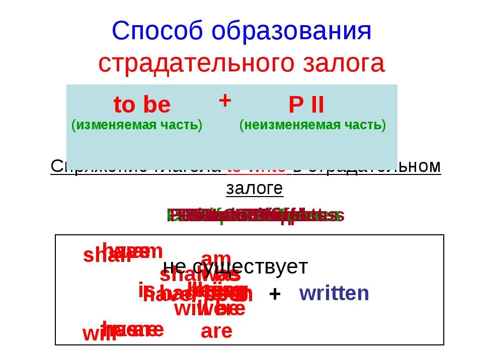 Способ образования страдательного залога Спряжение глагола to write в страдат...