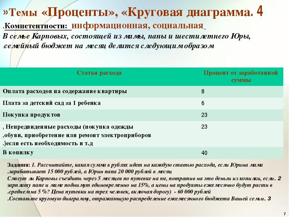 * 4. Темы «Проценты», «Круговая диаграмма» Компетентности: информационная, со...