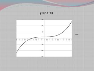 Использованные источники: Н.В. Макарова«Информатика и ИКТ» учебник для 9 клас
