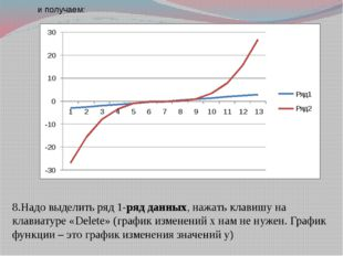 Алгоритм подписи данных по оси Х Щелкаем правой кнопкой по графику и вызываем