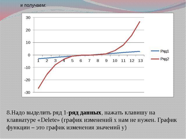 Алгоритм подписи данных по оси Х Щелкаем правой кнопкой по графику и вызываем...