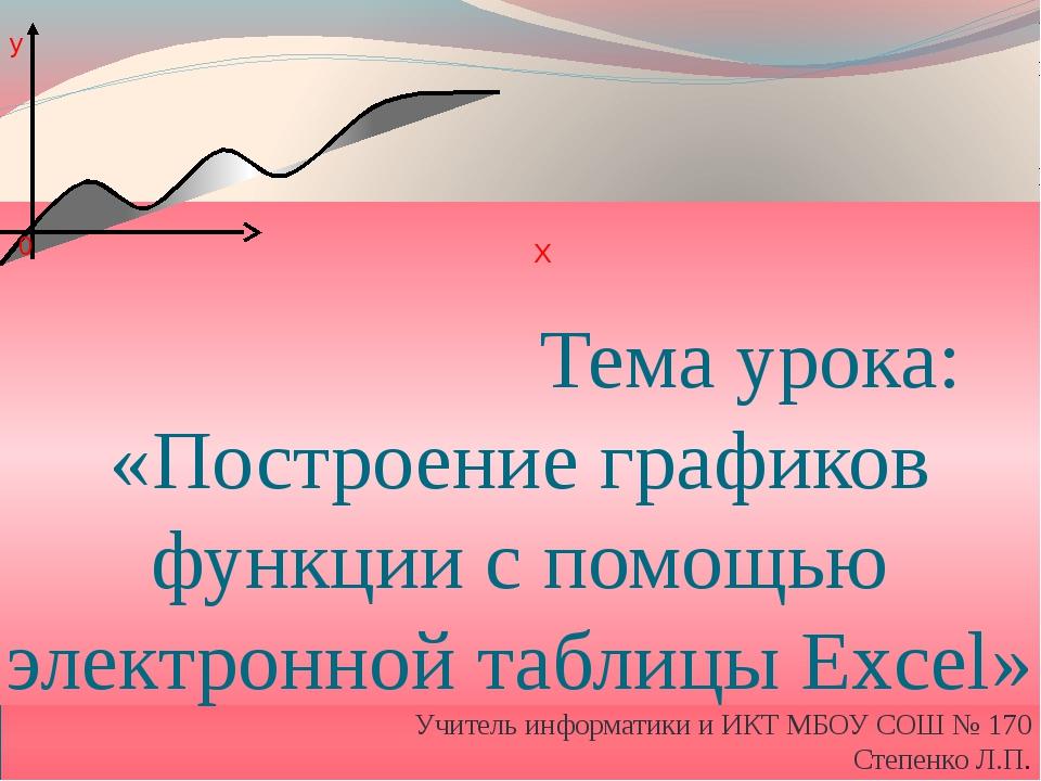 Учитель информатики и ИКТ МБОУ СОШ № 170 Степенко Л.П. Тема урока: «Построени...