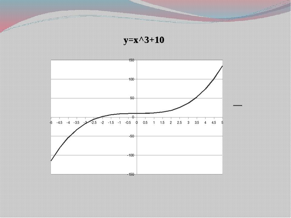 Использованные источники: Н.В. Макарова«Информатика и ИКТ» учебник для 9 клас...