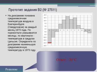 Прототип задания B2 (№ 27511) На диаграмме показана среднемесячная температур