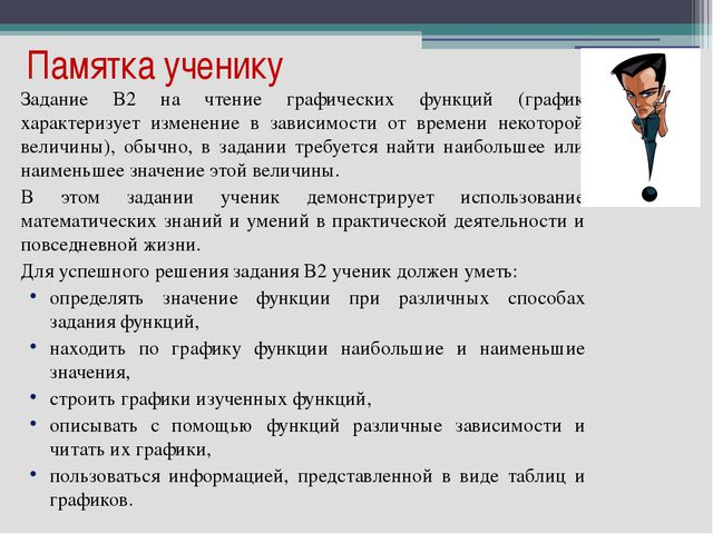 Памятка ученику Задание B2 на чтение графических функций (график характеризуе...