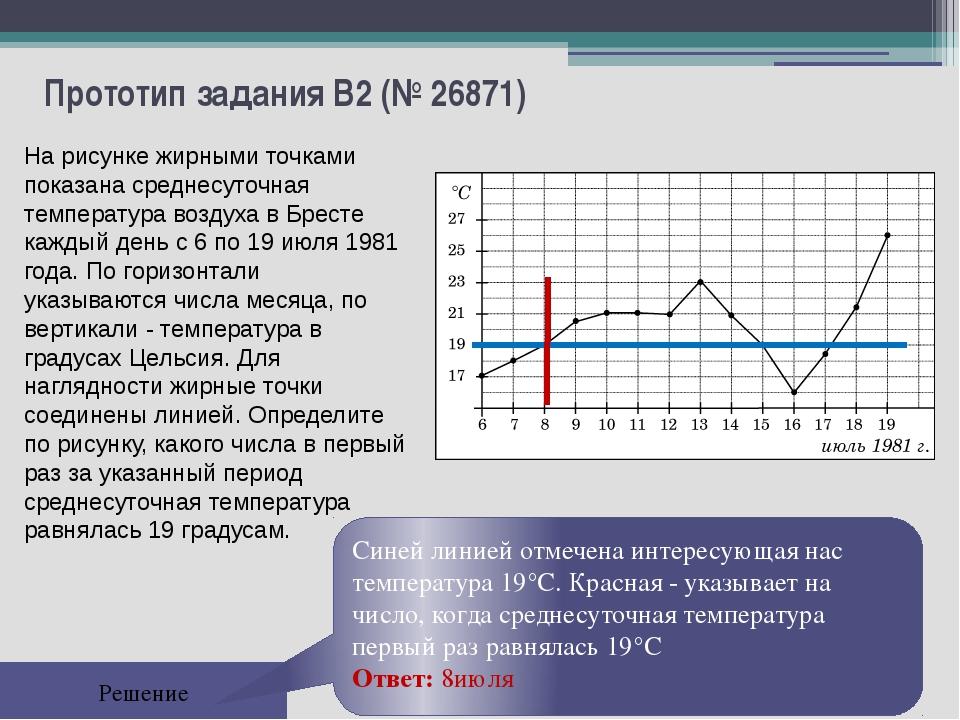 Прототип задания B2 (№ 26871) Решение На рисунке жирными точками показана сре...