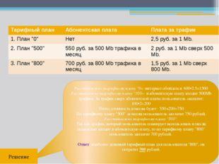 """Рассчитаем по тарифному плану """"0«: интернет обойдется: 600•2.5=1500 Рассчитае"""