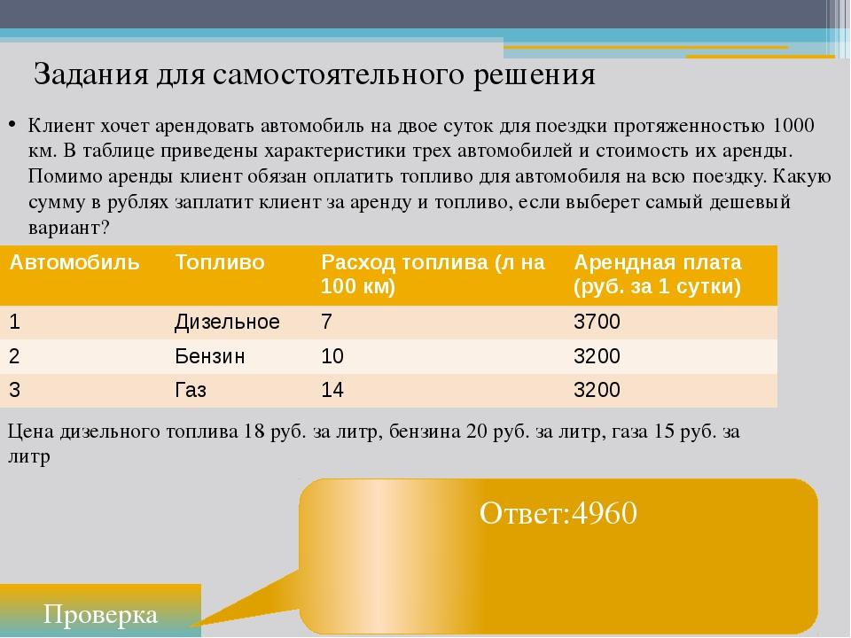 Проверка Ответ:4960 Задания для самостоятельного решения Клиент хочет арендов...